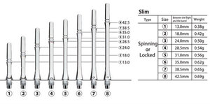 Cosmo Fit Shafts Gear Slim Spinning Svart Storlek  3 - 24mm
